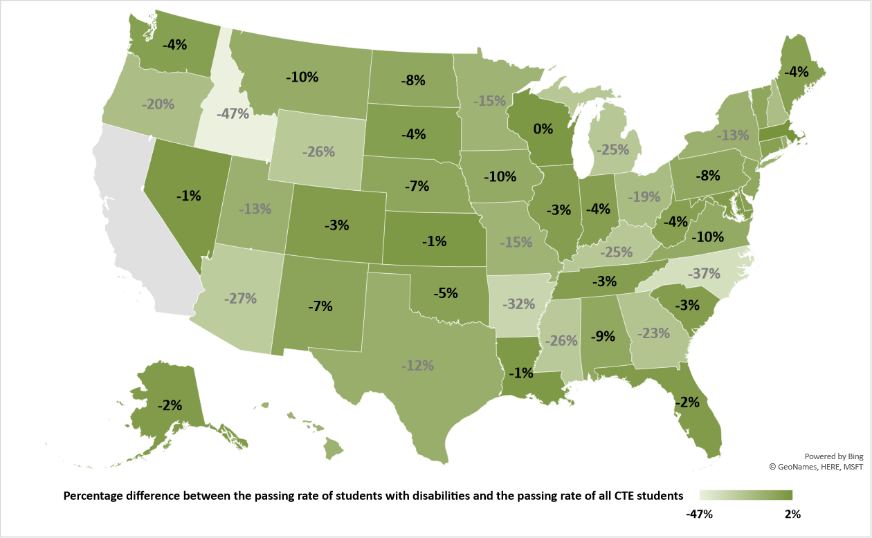 A map showing the percentage difference between the passing rate of students with disabilities and the passing rate of all CTE students. There is an even mix between states showing a range of difference from negative twenty percent to zero percent